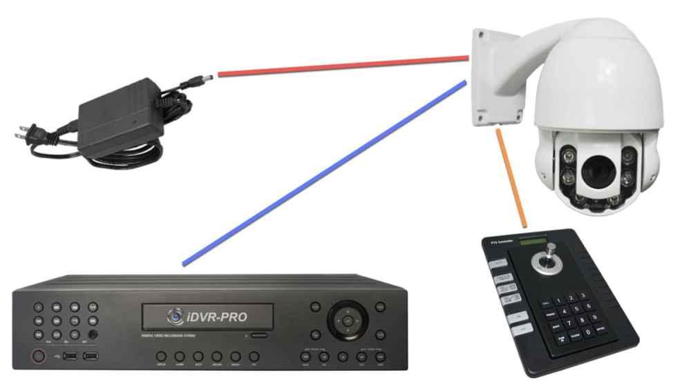 medium resolution of ptz camera utc wiring diagram to dvr