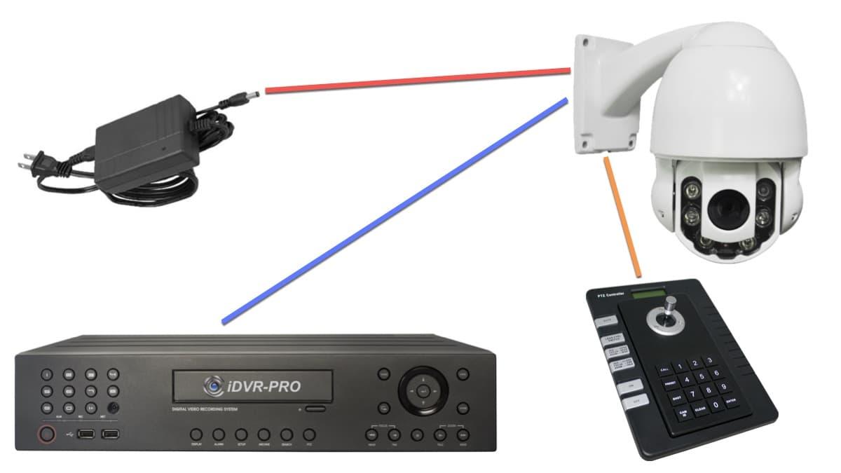 hight resolution of ptz camera utc wiring diagram to dvr