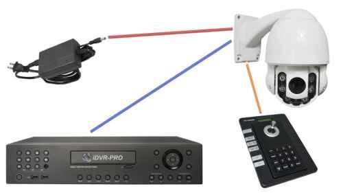 small resolution of ptz camera utc wiring diagram to dvr
