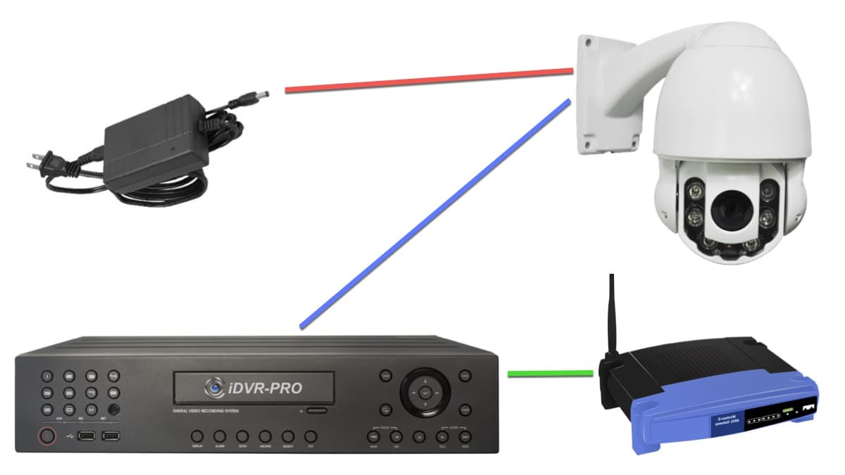 cctv dvr wiring diagram 2002 mercury cougar parts ptz camera controller setup