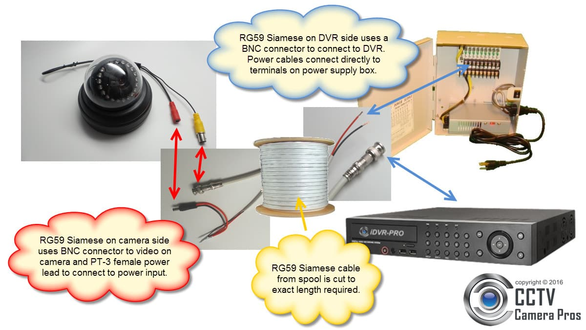 hight resolution of rg59 siamese coax cable wiring guide for analog cctv cameras hd dvr hookup diagram cctv