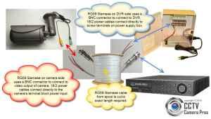 CCTV Power Supply Box, Power Distribution Box for CCTV