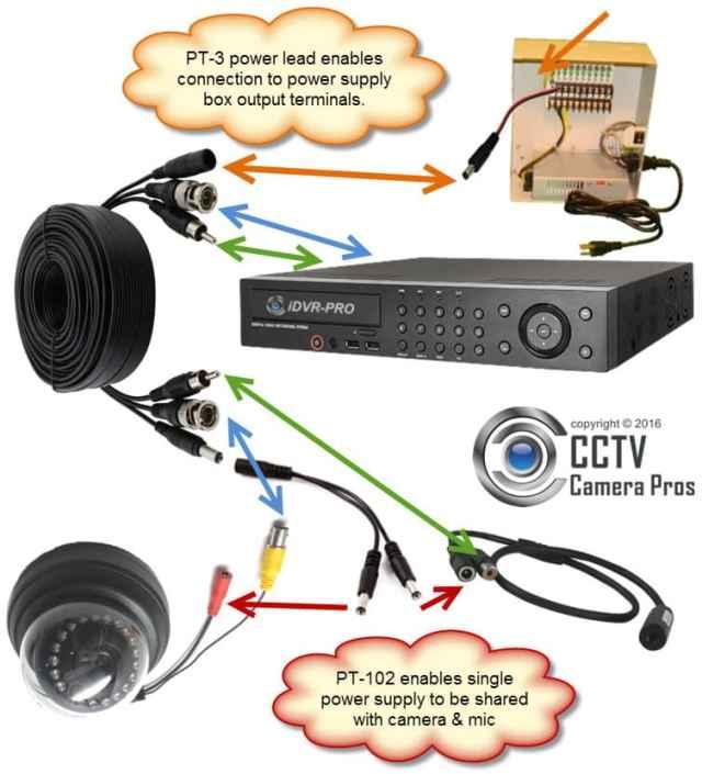 cctv cameras wiring diagram cctv cameras wiring color code security camera wiring color code - free download ...