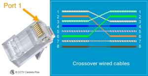 CAT5 Wiring Diagram | Crossover Cable Diagram