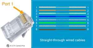 CAT5 Wiring Diagram | Crossover Cable Diagram