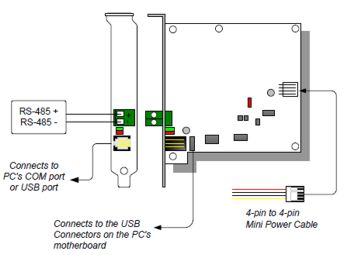 Usb To Rs485 Wiring Diagram 4 Wire Wiring Diagram Wiring