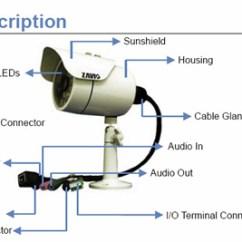 Security Camera Wiring Diagram Prs S2 Zavio F531e Outdoor Infrared Ip | Weatherproof