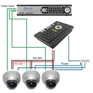 PTZ Camera System Installation Diagram