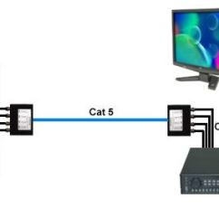 Cctv Balun Wiring Diagram Cat5 And Schematics Harley Davidson Youtube Manual E Books How To Use A Video Cable For Cameras