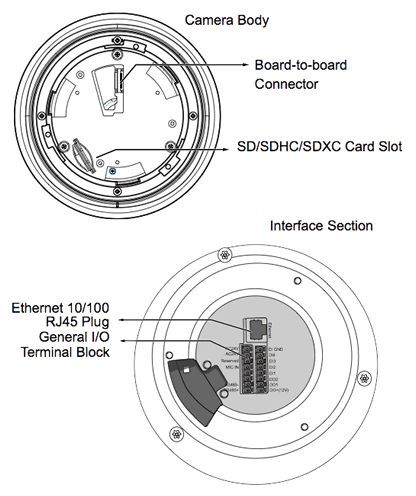 Iphone 4 Quick Guide IPhone 4S Help Guide Wiring Diagram