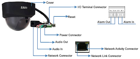 Poe Ip Camera Wiring Diagram Dome Ip Camera Zavio D510e