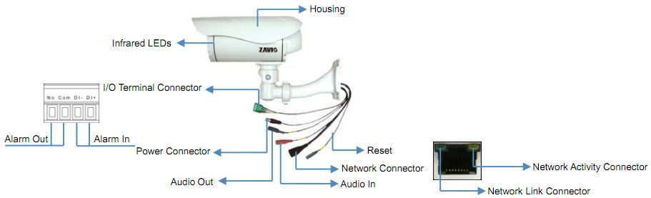 Outdoor IP Camera Zavio F731E