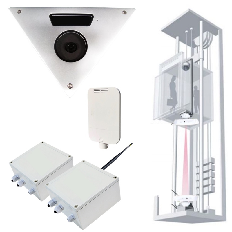 Security Camera Wireless Transmitter Receiver