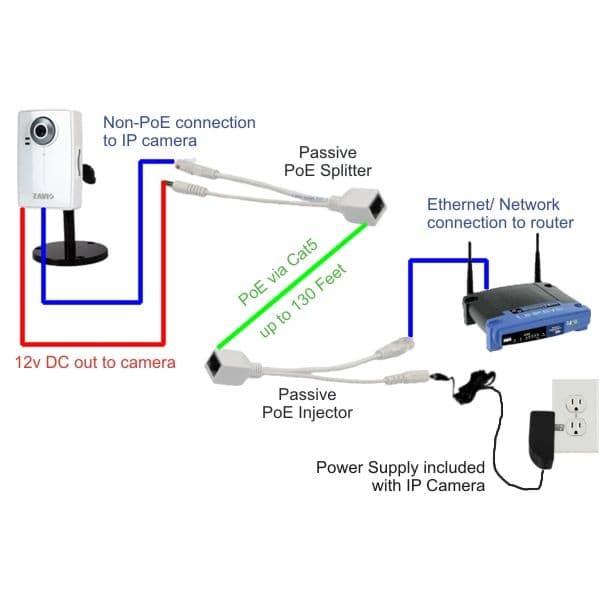 poepa2 passive poe injector splitter 12v splitter 5v up to 50 volt