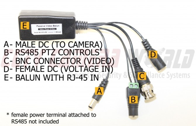 how to connect an analog ptz camera using video power data