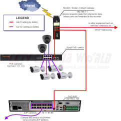 Cctv Balun Wiring Diagram Cat5 And Schematics System Sequence Visio Library Cat5e For Nvr Opinions About U2022 Sony