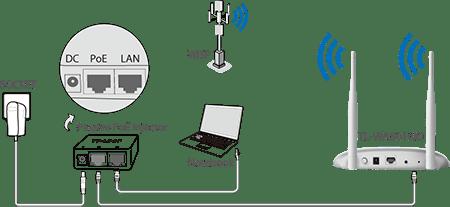 TP-Link 300Mbps Wifi N Access Point / Range Extender
