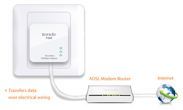 tenda p200 - 200mbps powerline mini adapter kit uk