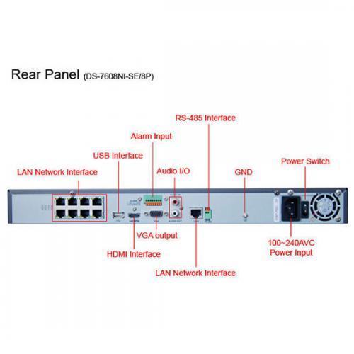 poe wiring diagram venn problems and solutions hikvision 720p ir bullet camera nvr 8+1 kits | security kit - cctv discover