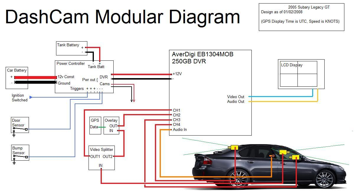 Garmin 17 Gps Wiring Diagram Dashcam Overview Wiring Diagram Cctv Forum