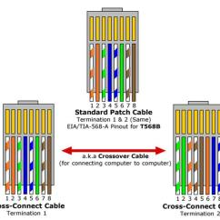 Cat5 Cctv Wiring Diagram 3 Wire Connecting Camera To Computer Configure - • Forum
