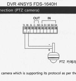 siemens ccda1435 e cka4820 cctv forum image pelco rs485 ptz wiring diagram  [ 1564 x 912 Pixel ]