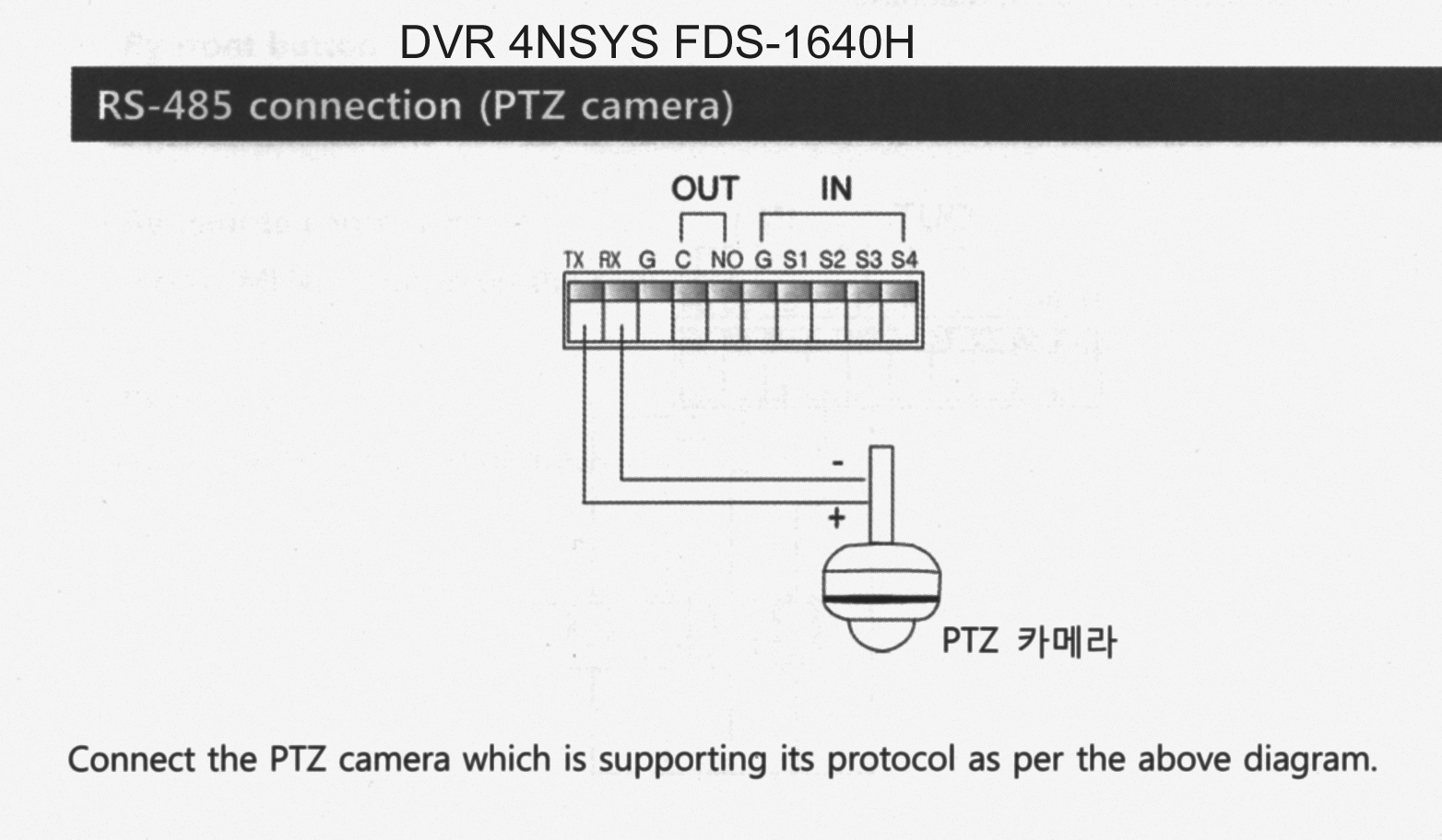 hight resolution of image siemens ccda1435 e cka4820 cctv forum image pelco ptz wiring diagram