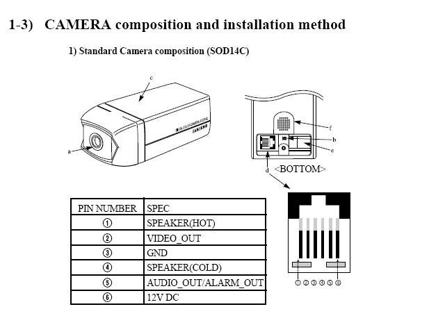 183884_1 samsung security camera wiring diagram samsung security camera wiring diagram at crackthecode.co