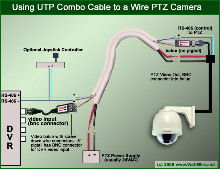 Ptz Camera Wiring Diagram Wiring Harness Wiring Diagram Wiring