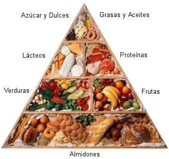alimentos-para-ganar-masa-muscular