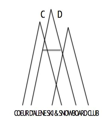 SKI AND SNOWBOARD CLUB / Information Page