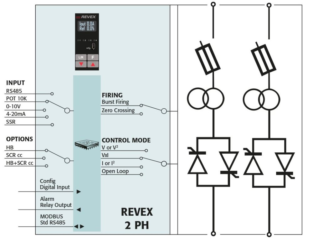 medium resolution of thyristor power controller from 3 up to 2700a 1ph 2ph 3ph 3 phase electrical wiring diagram in uae