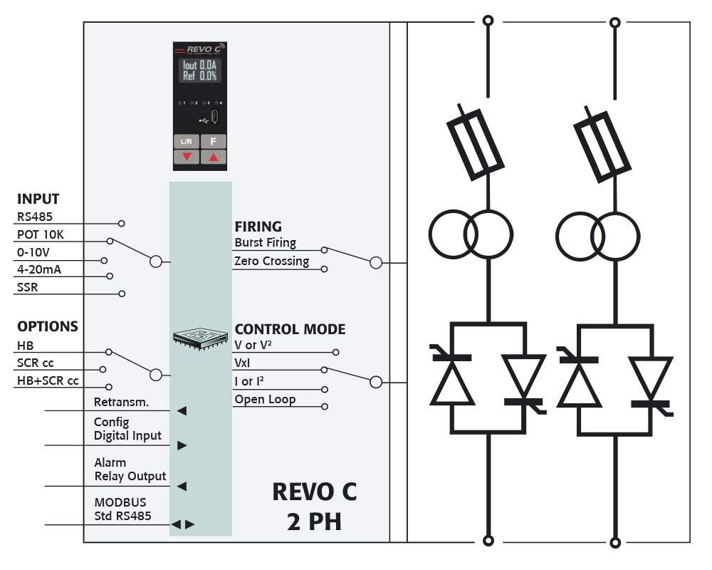 medium resolution of  scr power controller two phases schema