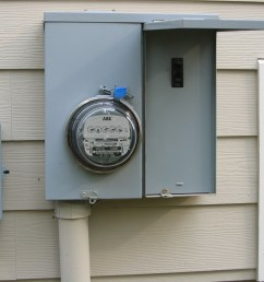 outdoor electric meter box u0026ir82 u2013 roccommunityfabulous fuse box outside house home fuse box [ 1600 x 1200 Pixel ]