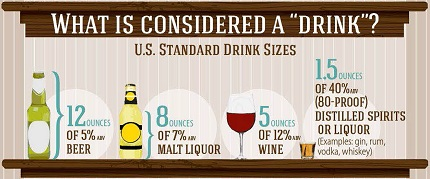 infographic: what is considered a drink