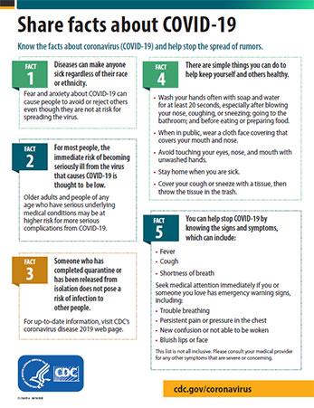 Print Resources | CDC