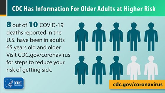 8 out of 10 COVID-19 deaths reported in the U.S. have been in adults 65 years or older. Visit cdc.gov/coronavirus for steps to reduce your risk of getting sick.