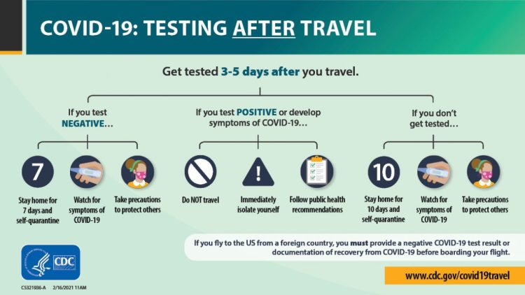 Travel During COVID-19 | CDC