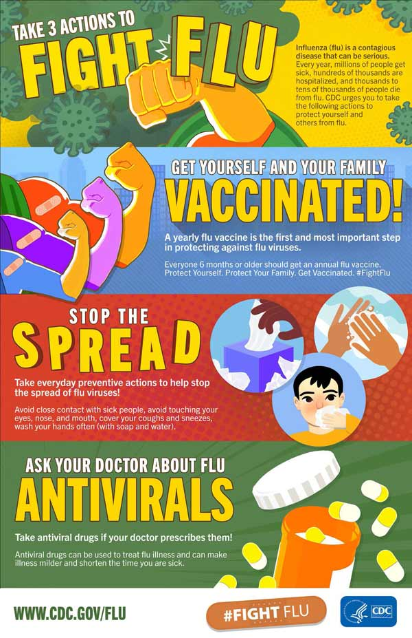 CDC Digital Media Toolkit: 2019-20 Flu Season | CDC
