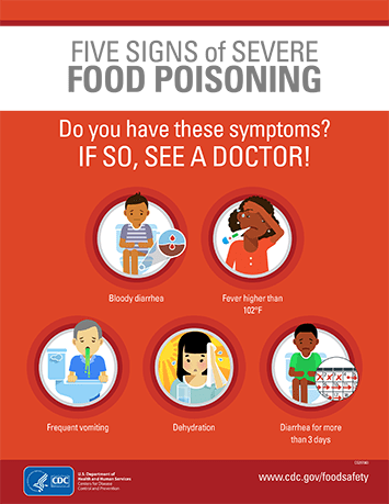 Food Poisoning Symptoms | Food Safety | CDC