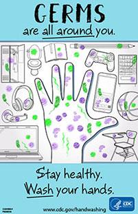 posters handwashing cdc