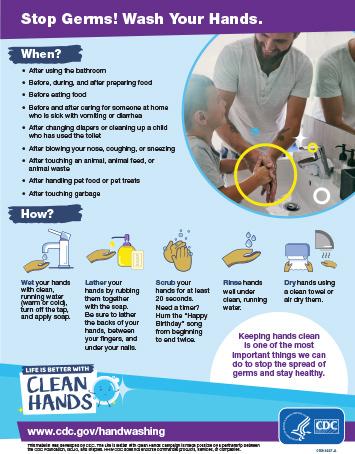 Fact Sheets | Handwashing | CDC
