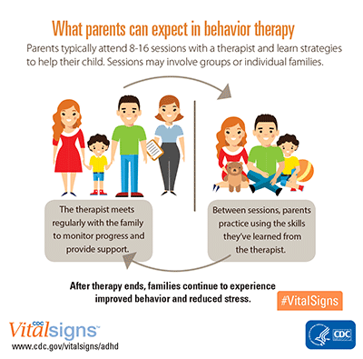 Behavior Therapy For Young Children With ADHD CDC