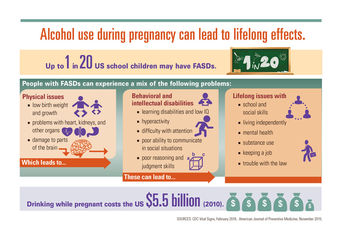 Alcohol Use During Pregnancy Can Lead To Lifelong Effects