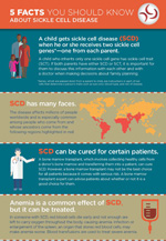 Facts Sickle Cell Disease NCBDDD CDC
