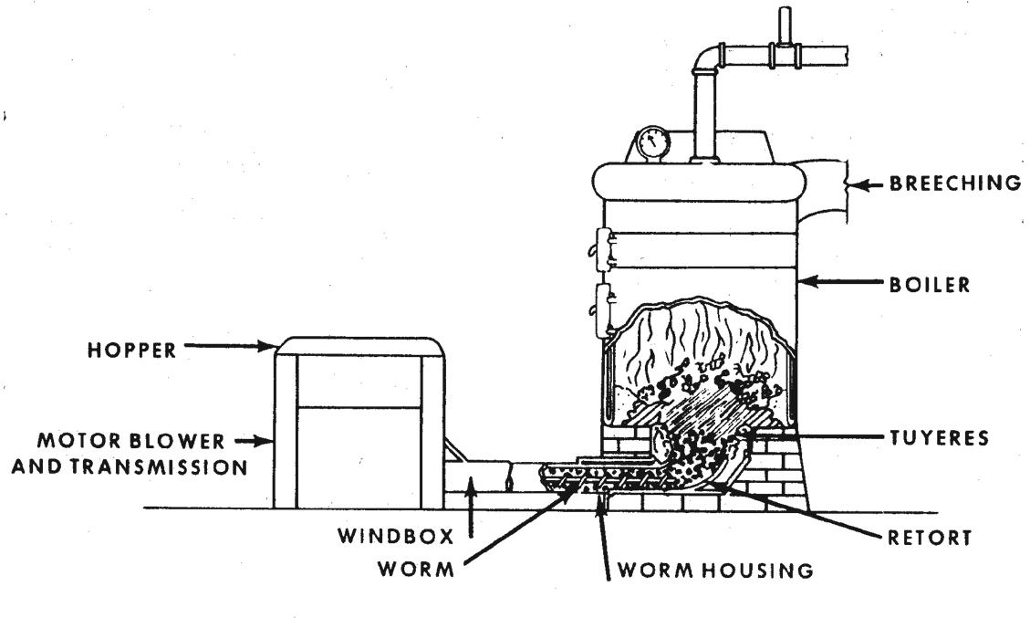 OUTDOOR Wood/Coal Furnaces...Seeking Advice Before We Buy