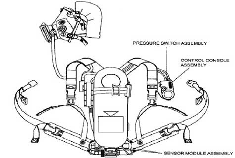 Fire Apparatus Diagram, Fire, Free Engine Image For User