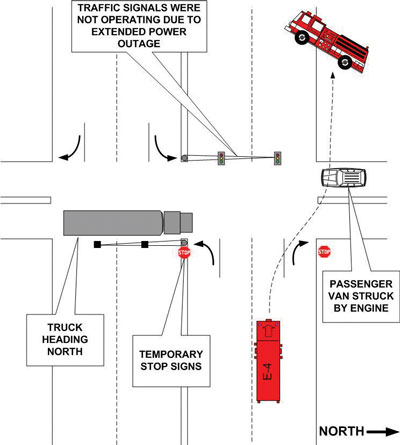 Fire Fighter Fatality Investigation Report F2005-35