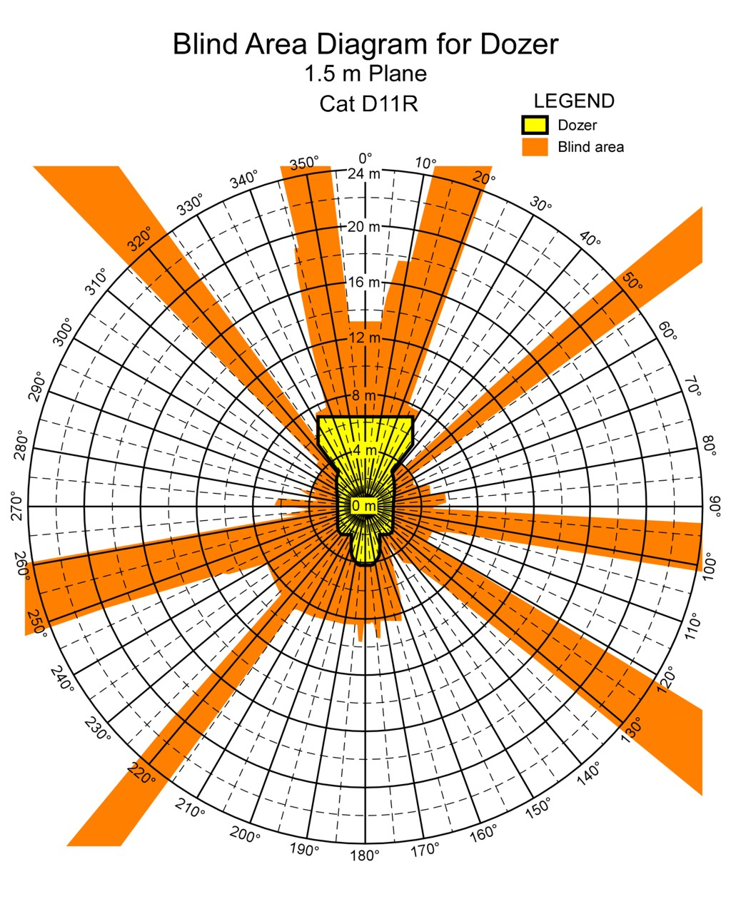taco sentry zone valve wiring diagram delco marine alternator safe zones 25 images
