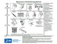United States Medical Eligibility Criteria (USMEC) for ...